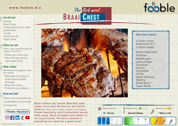 FB8 - Fooble Red Meat Chest 090620-1.png