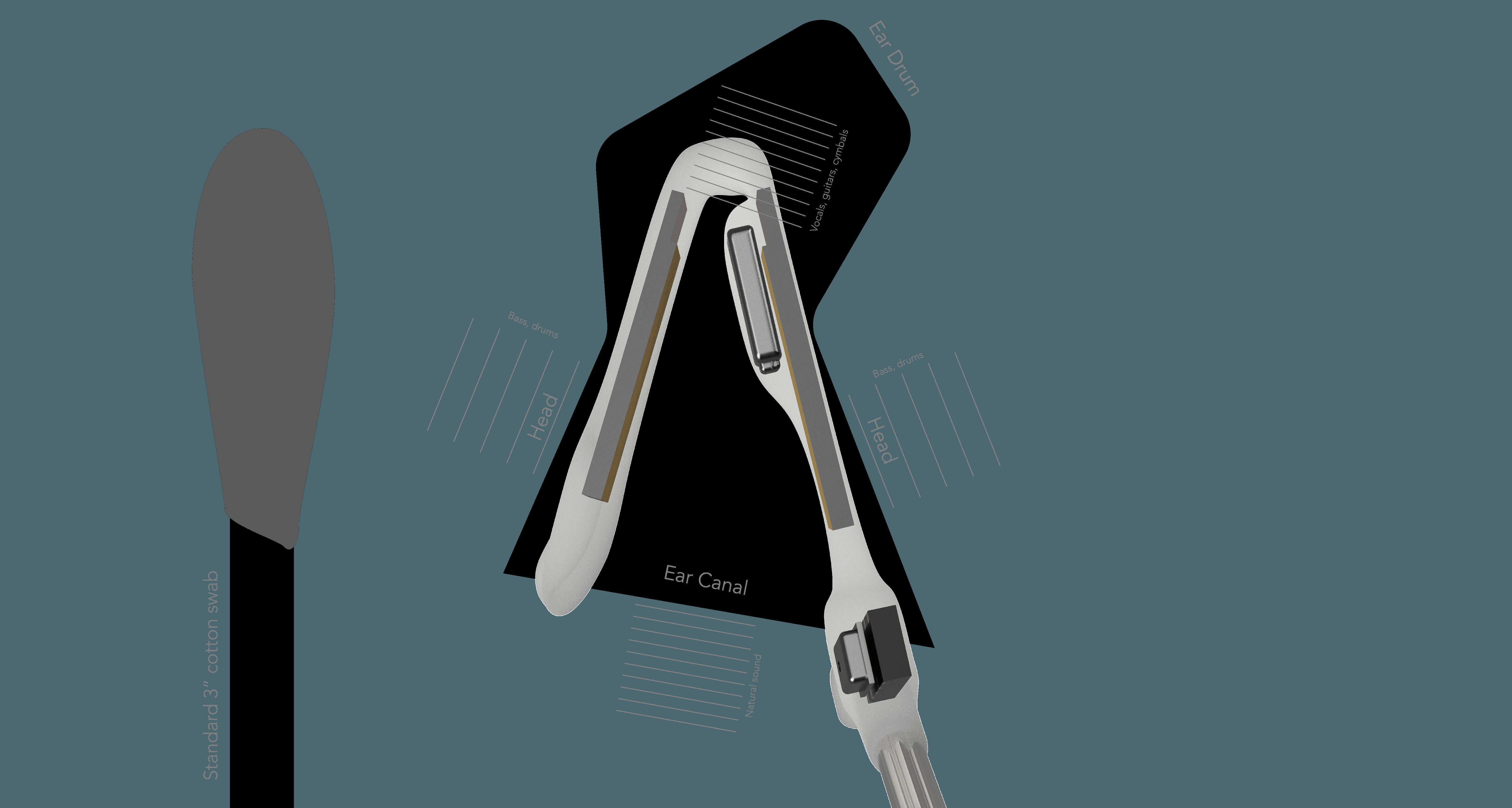 Wishbone driver (transparent)
