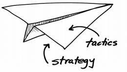 messagingLAB's Ever-Evolving List of Marketing Tactics