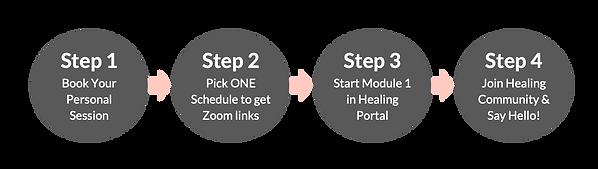 TIP Signup steps.png
