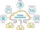 cloud-computing-1.png