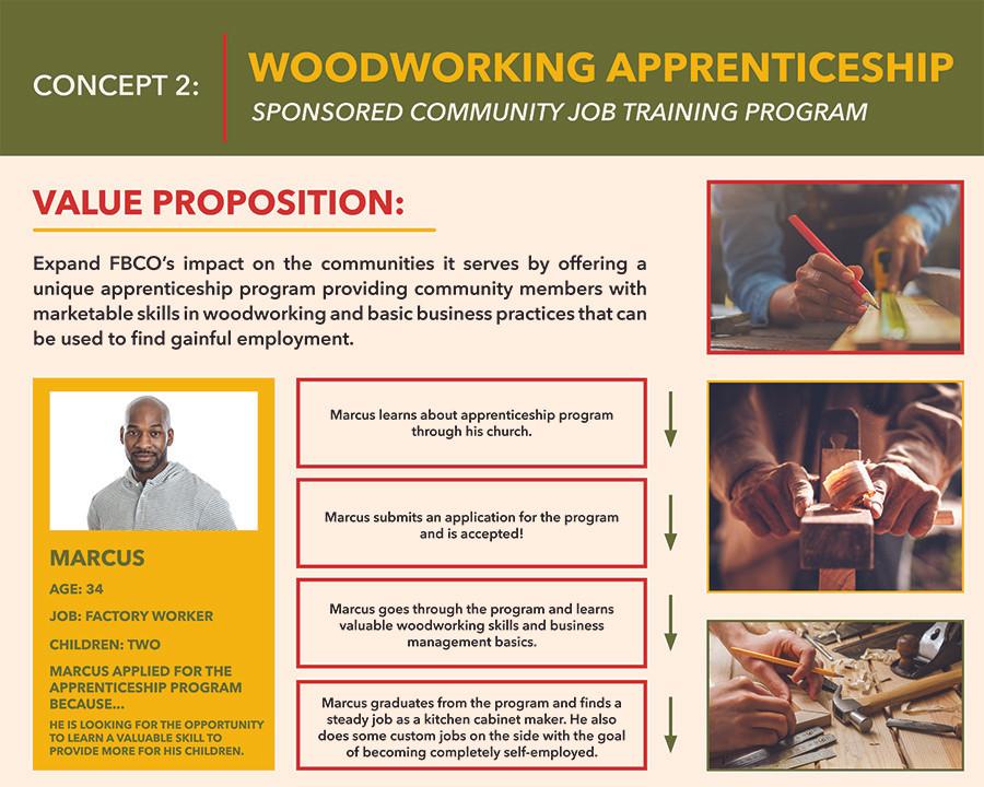 Concept_Apprenticeship.jpg
