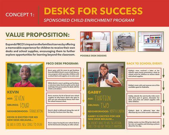Concept_DesksForSuccess.jpg