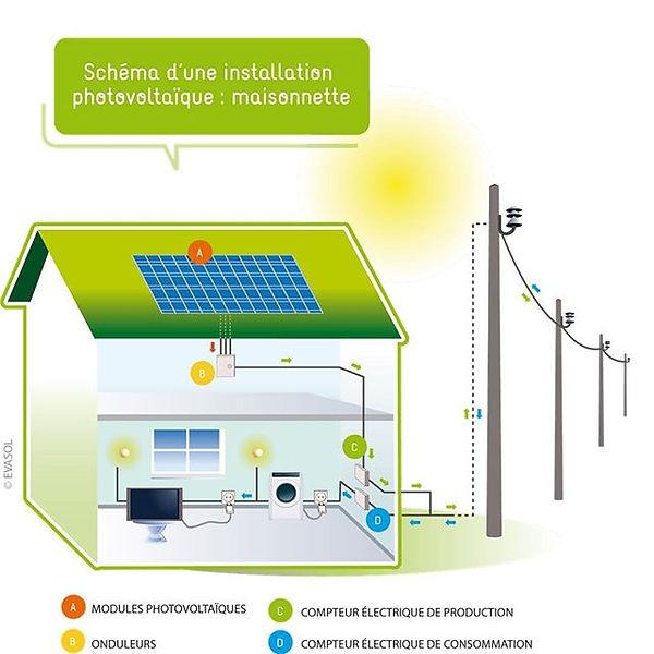 Mg sun Installation photovoltaïque