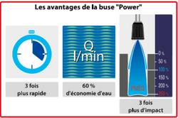 buse power