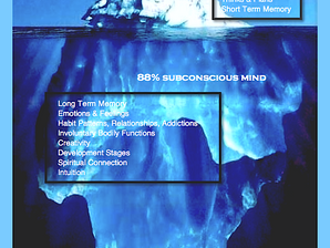 """Article: """"How it Works: The Conscious vs the Subconscious"""""""