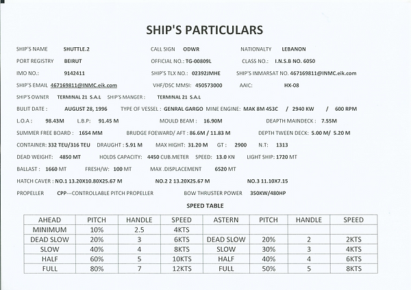 SHIP'S PARTICULARS.png
