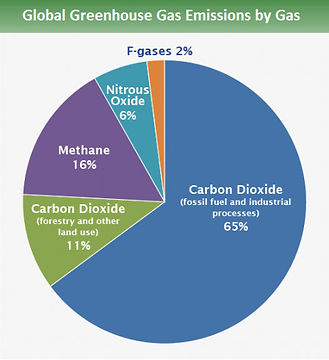 global_emissions_gas_2015_edited.jpg
