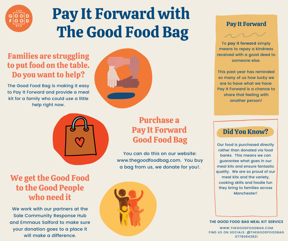 Square Pay it Forward for FB (1).png