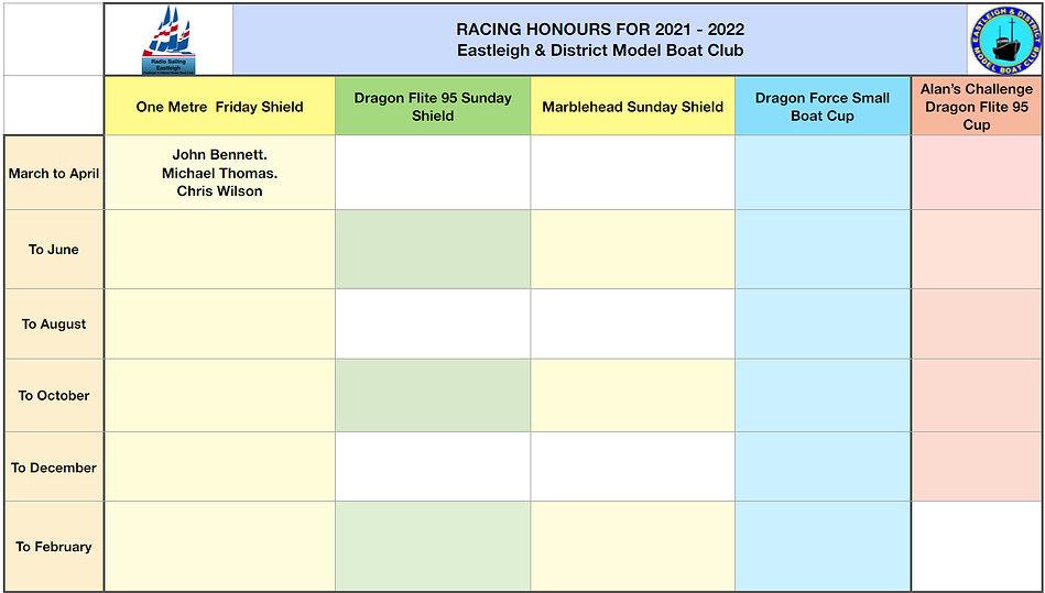 Racing Honours21-22.jpg