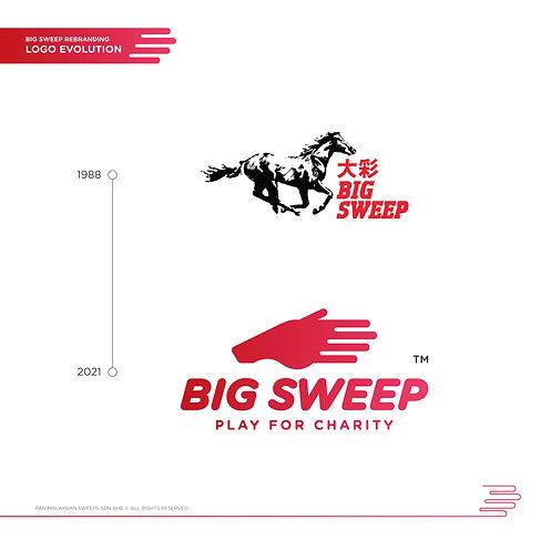 Big Sweep Rebranding Posts (V2)-03.jpg