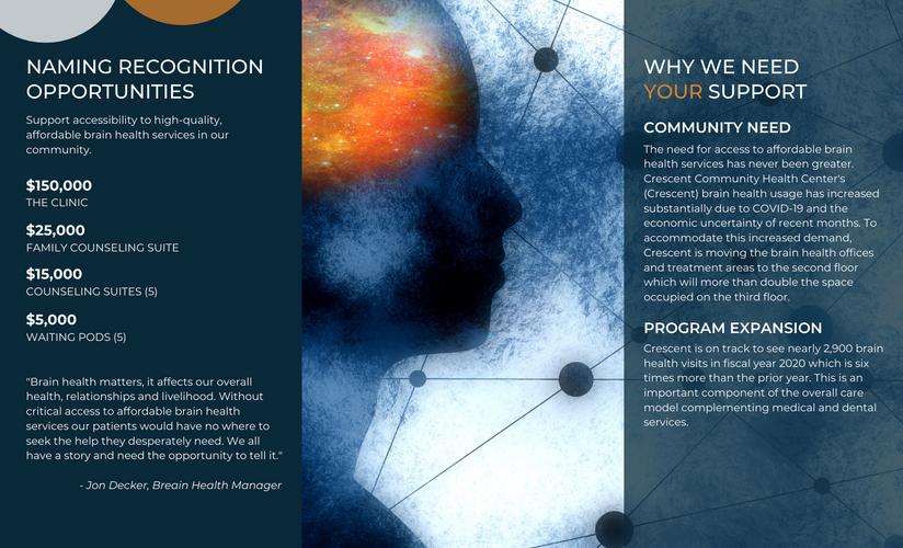 Brain Health Clinic Fundraising Campaign