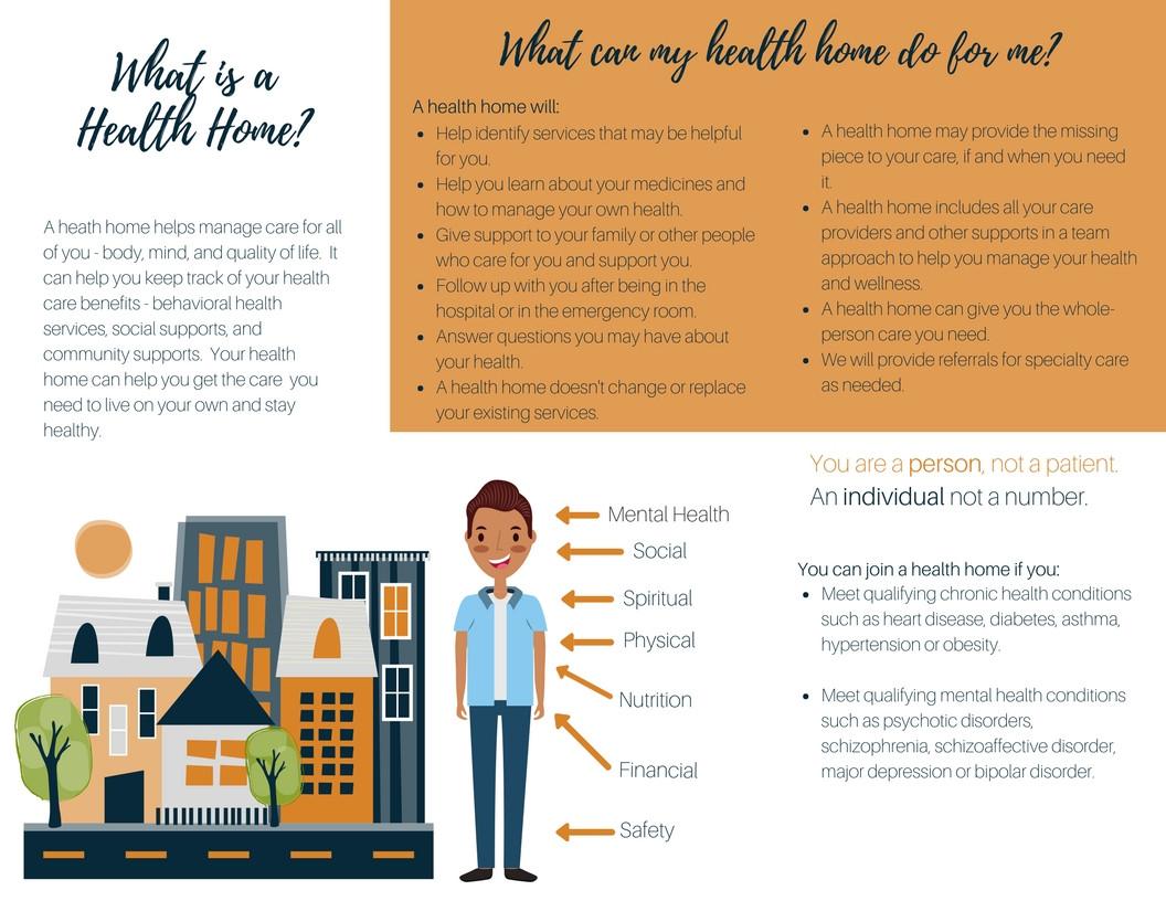 Health Home Brochure
