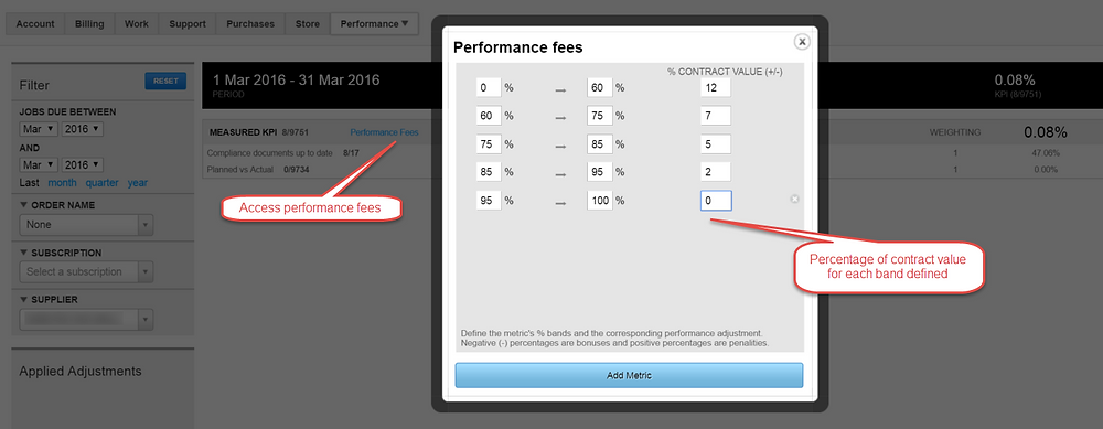 performance-fees