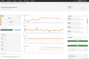 monitoring-update