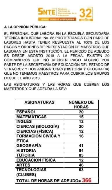 Paro de labores en secundaria de Minatitlán