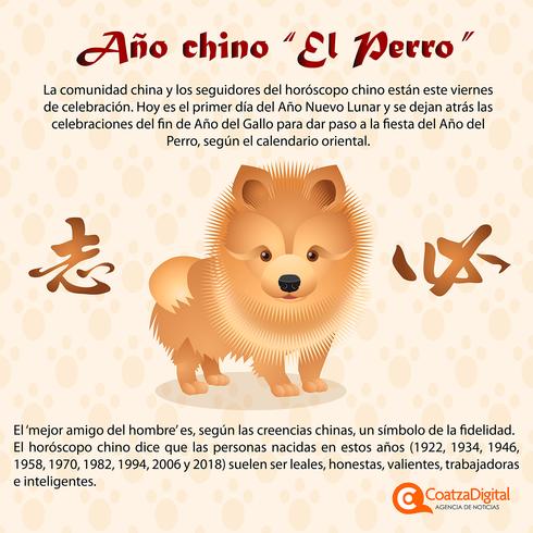Año del Perro