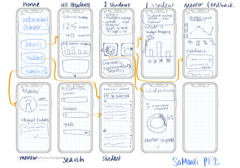 Counselor App wireframe sketches