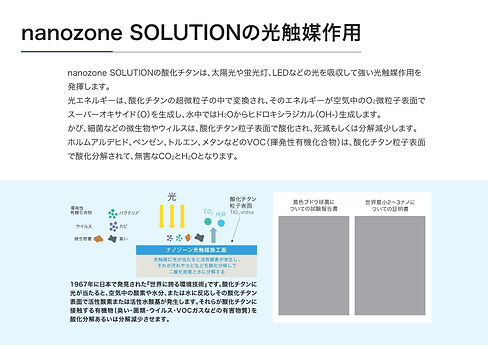 nanozone-teiansyoA-ver2_200924-page12.jp