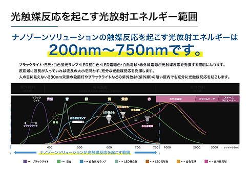 nanozone-teiansyoA-ver2_200924-page09.jp