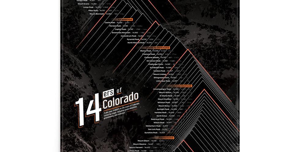 14ers of Colorado