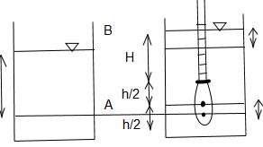Hydrometer method of grain size analysis