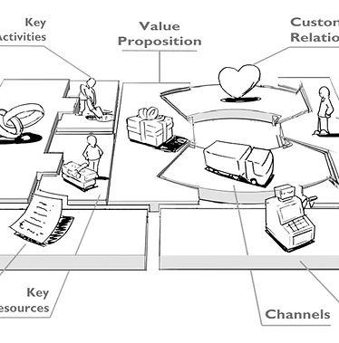Byznys modely