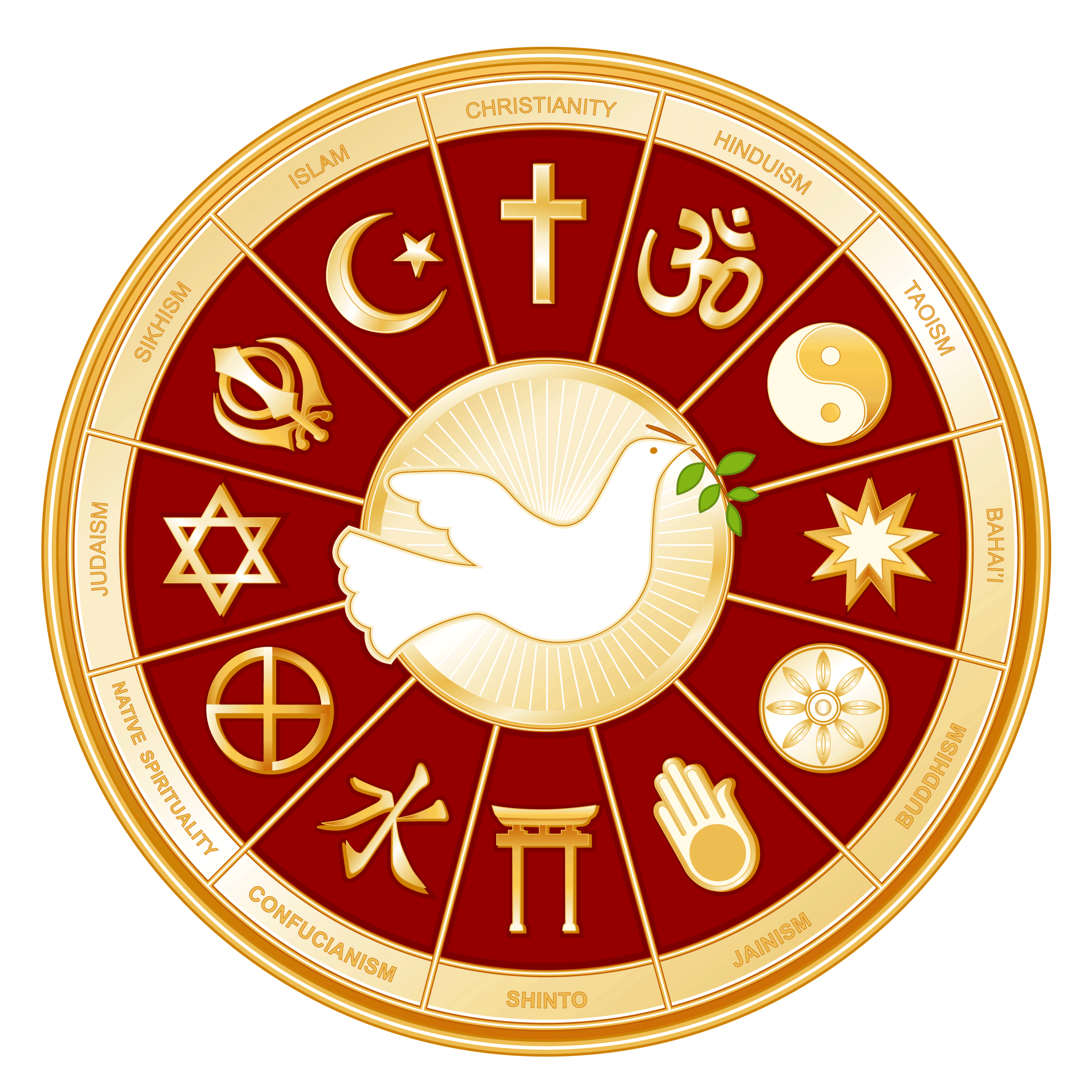 Religious Catering