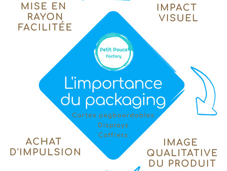 De l'importance du Packaging