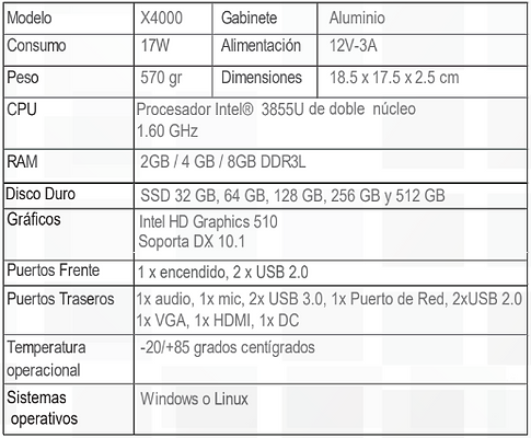 Características X4000