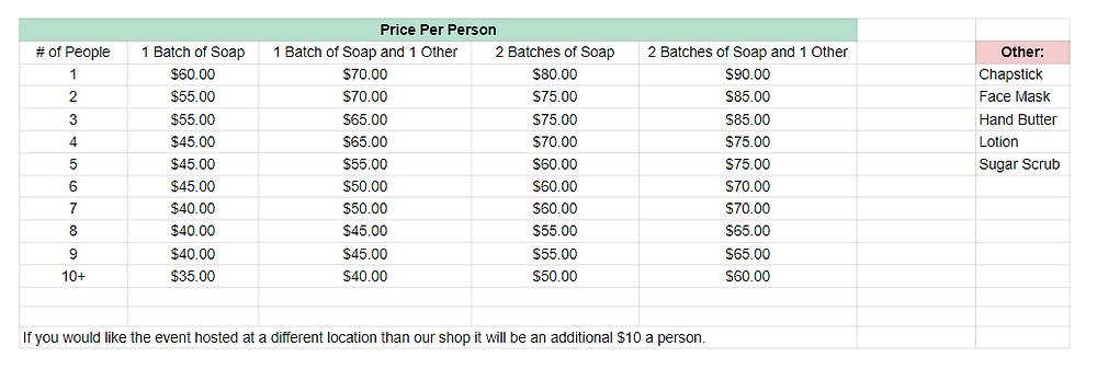 Pricing Per Person Breakdown