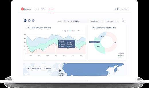 Corporate Travel Agent Platform - Betravelo
