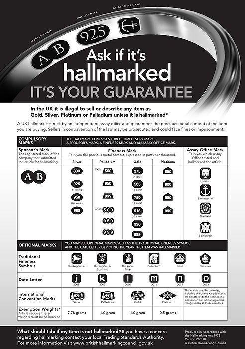 hallmarking dealer notice giving information about hallmarking