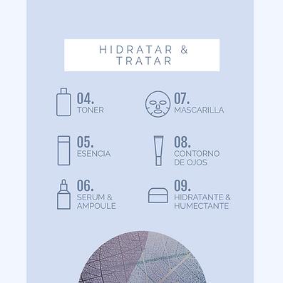 HIDRATAR&TRATAR Skincare Coreano.png