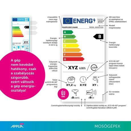 UJ_energia_cimke_infografika_MOSOGEP.jpg