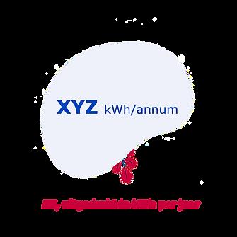 WINE annual energy consumption (AE) DU.p