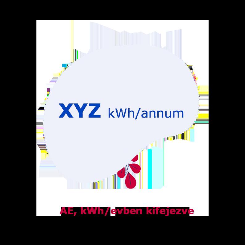 WINE annual energy consumption (AE) HU.p