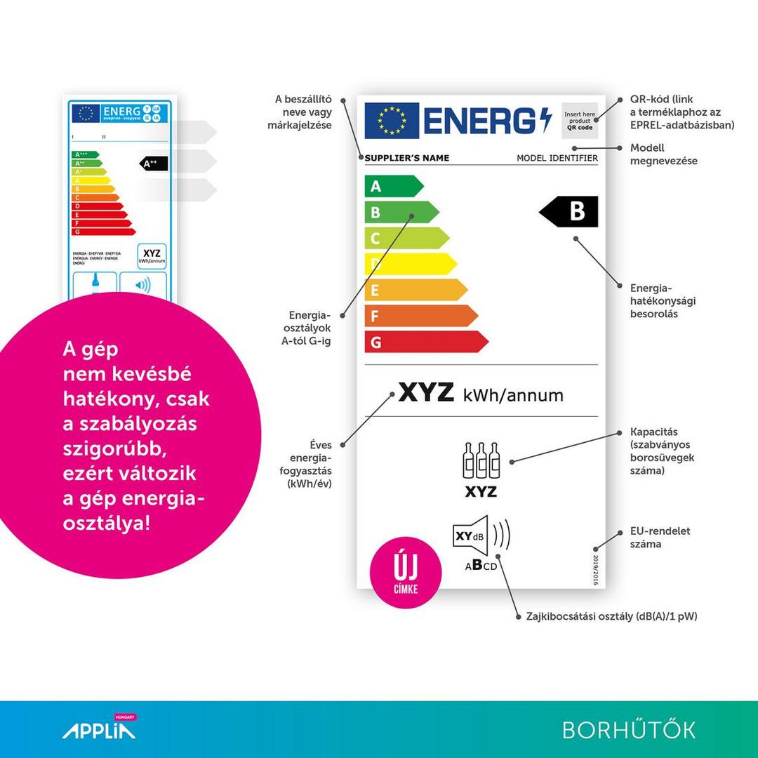 UJ_energia_cimke_infografika_BORHUTOK.jp