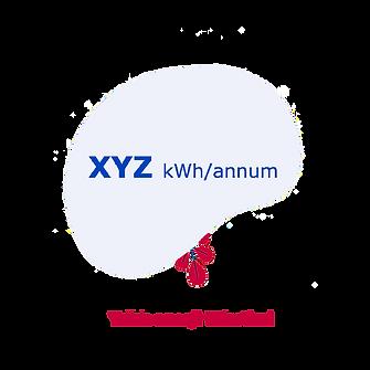 WINE annual energy consumption (AE) TK.p