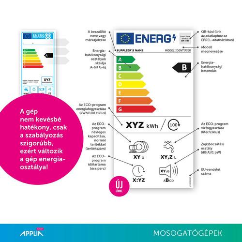 UJ_energia_cimke_infografika_MOSOGATOGEP