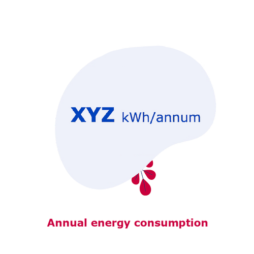 WINE annual energy consumption (AE).png