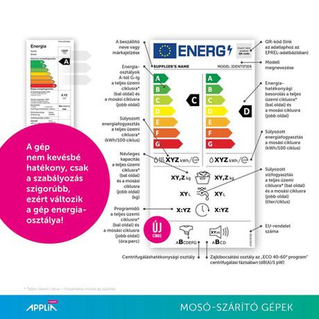 UJ_energia_cimke_infografika_MOSO-SZARIT