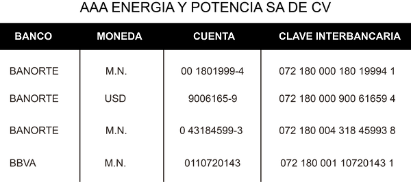 NUMEROS DE CUENTA.png