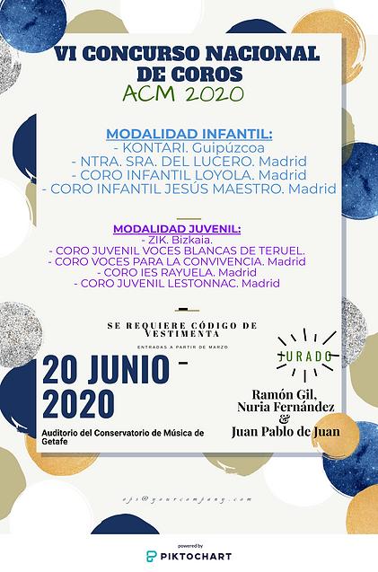 CARTEL VI CONCURSO NACIONAL ACM 2020.png