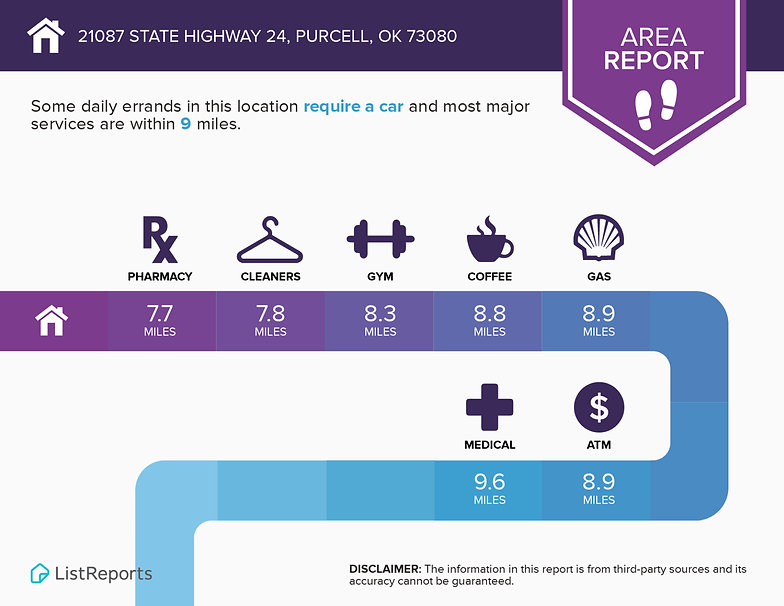 Infographics for 21087 State Highway 24