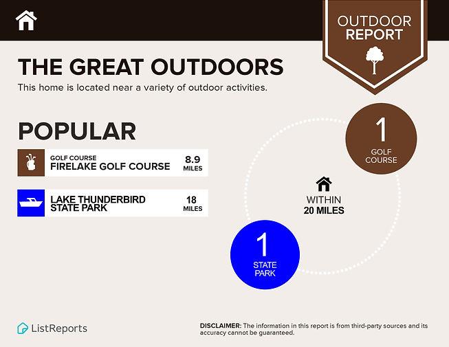 Infographics for E126 Rd Tecumseh OK 748