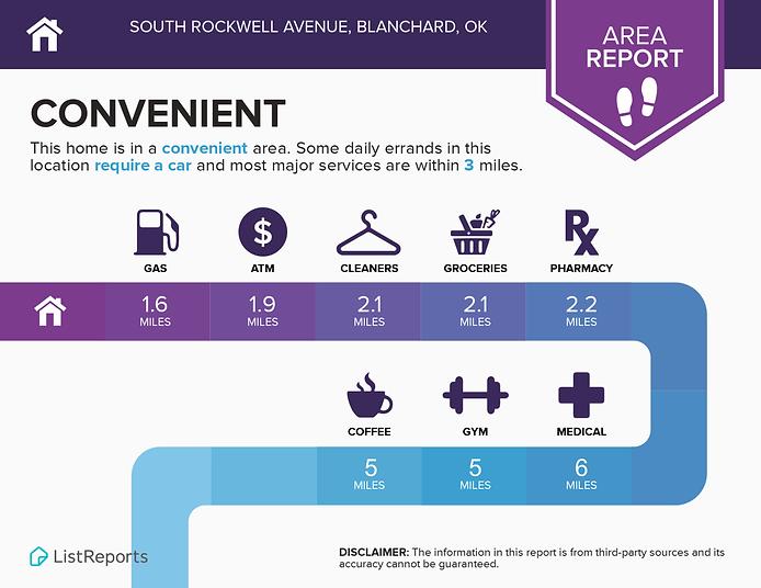 Infographics for 25843 South Rockwell Av