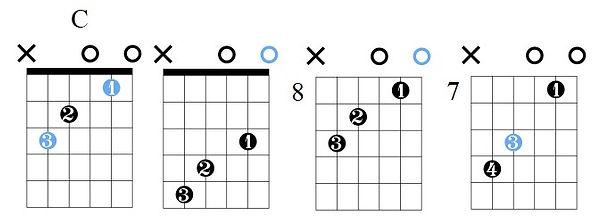 C major shape 4 chord progression.jpg