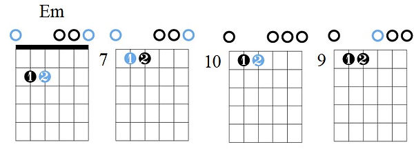 E minor shape 4 chord progression.jpg