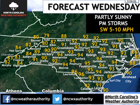 FORECAST: Wednesday, July 29th, 2020; Partly sunny and slightly cooler with PM storms likely.